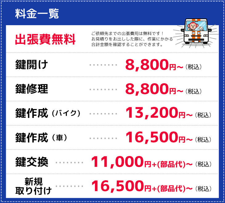 東大阪市の作業料金